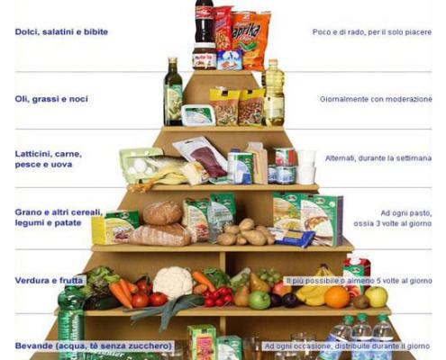 diabete di tipo 2 alimentazione