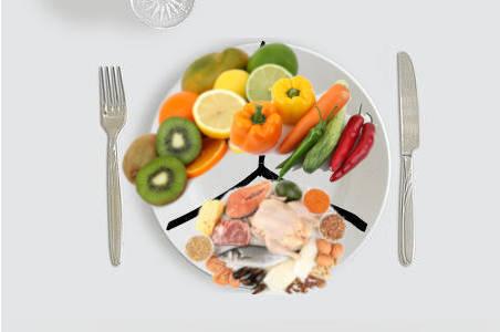 Piatto proteine e verdura